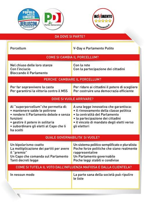 Differenze tra i partiti e M5S sulla legge elettorale-thumb-500x707-23351