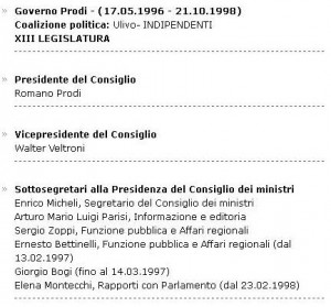 governo prodi 1996